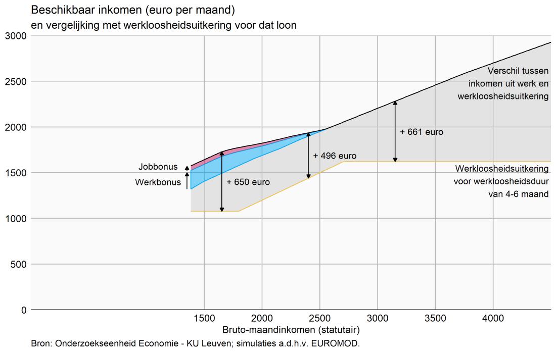 Budgetbeperking_3_zoom